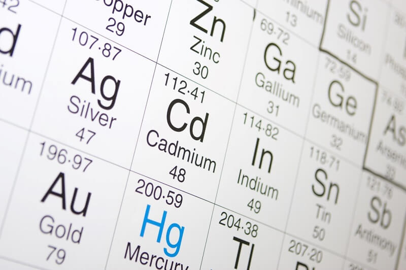 Food Testing Services Heavy Metals in Foods
